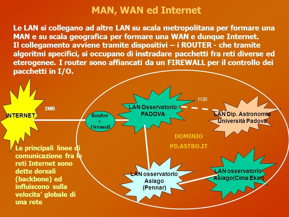 MAN, WAN ed Internet Le principali linee di comunicazione fra le reti Internet sono dette dorsali (backbone) ed influiscono sulla velocita' globale di