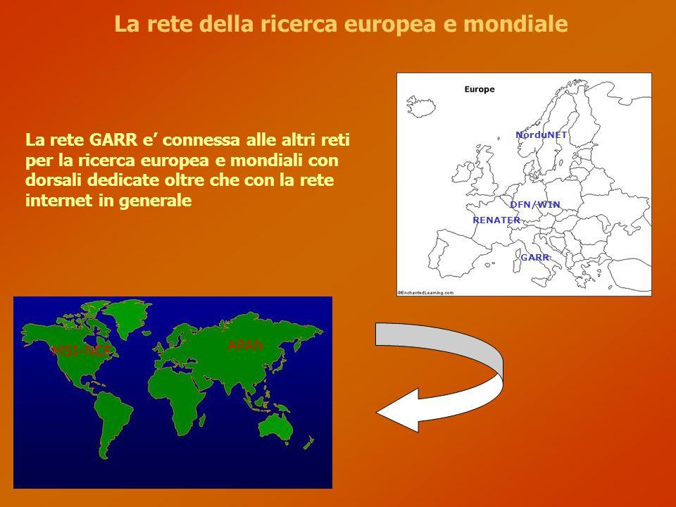 La rete della ricerca europea e mondiale La rete GARR e' connessa alle altri reti per la ricerca europea e mondiali con dorsali dedicate oltre che con
