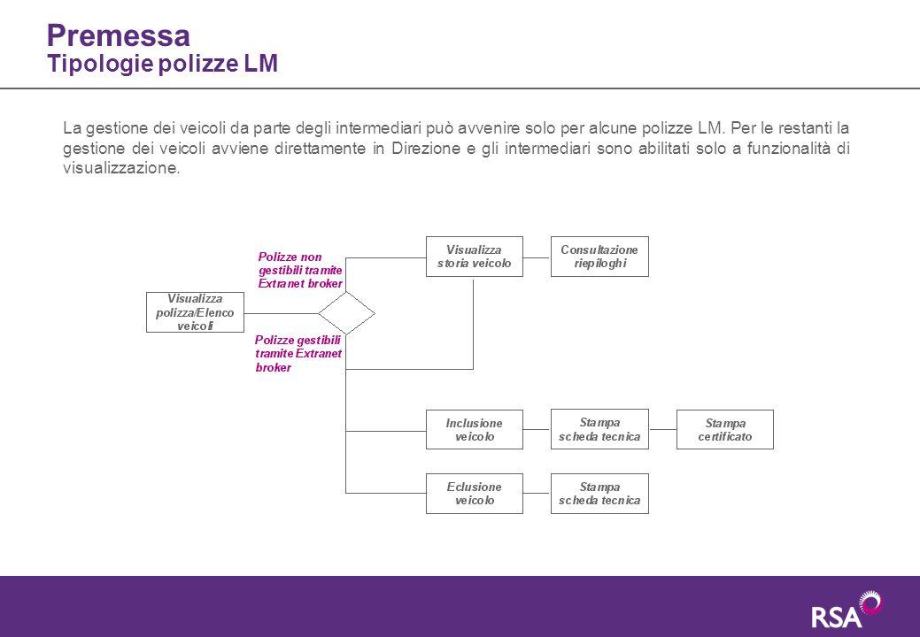 Premessa Tipologie polizze LM La gestione dei veicoli da parte degli intermediari può avvenire solo per alcune polizze LM. Per le restanti la gestione