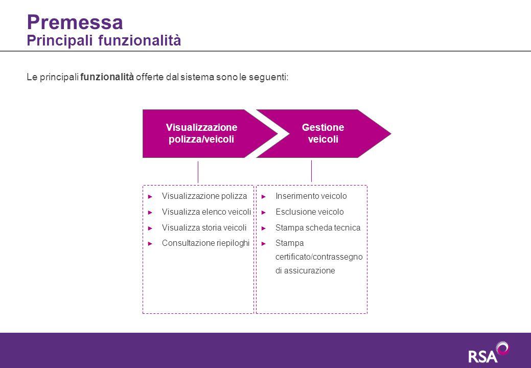 Premessa Principali funzionalità Le principali funzionalità offerte dal sistema sono le seguenti: Visualizzazione polizza/veicoli Gestione veicoli ► V