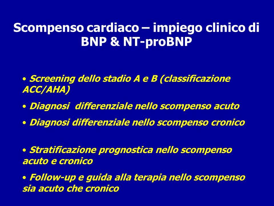 Scompenso cardiaco – impiego clinico di BNP & NT-proBNP Screening dello stadio A e B (classificazione ACC/AHA) Diagnosi differenziale nello scompenso