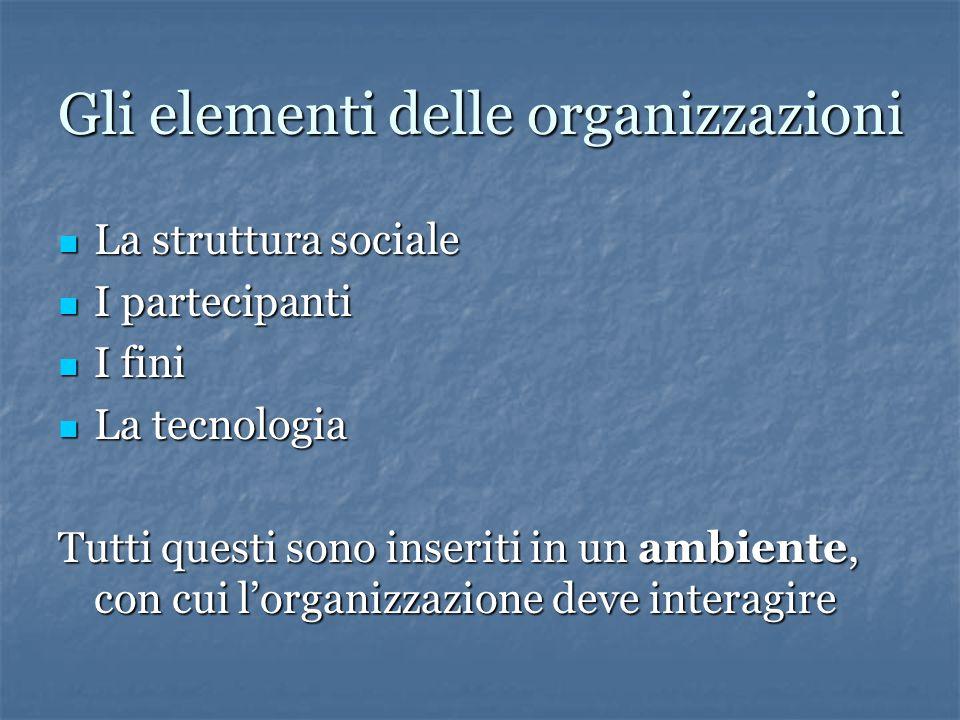 Gli elementi delle organizzazioni La struttura sociale La struttura sociale I partecipanti I partecipanti I fini I fini La tecnologia La tecnologia Tutti questi sono inseriti in un ambiente, con cui l'organizzazione deve interagire