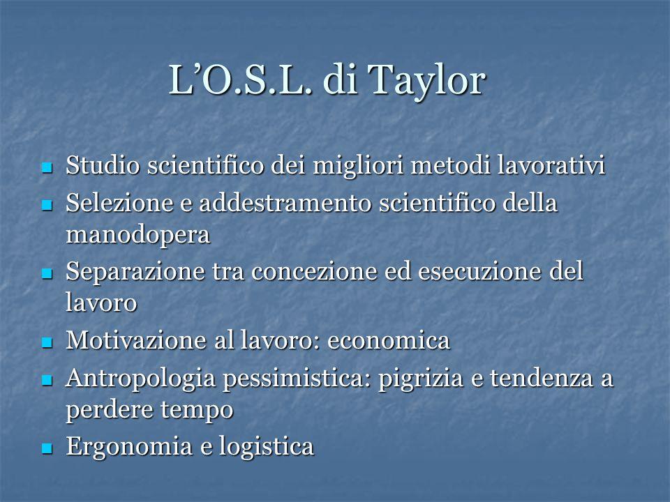 L'O.S.L.