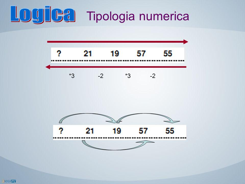 Tipologia numerica -2 *3