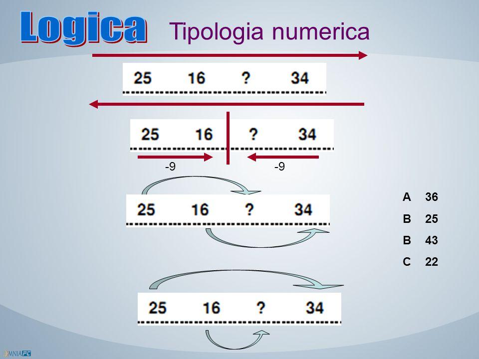 Tipologia numerica -9 36 25 43 22 ABBCABBC