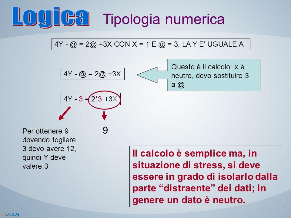 Tipologia numerica 4Y - @ = 2@ +3X CON X = 1 E @ = 3, LA Y E' UGUALE A 4Y - @ = 2@ +3X Questo è il calcolo: x è neutro, devo sostituire 3 a @ 4Y - 3 =