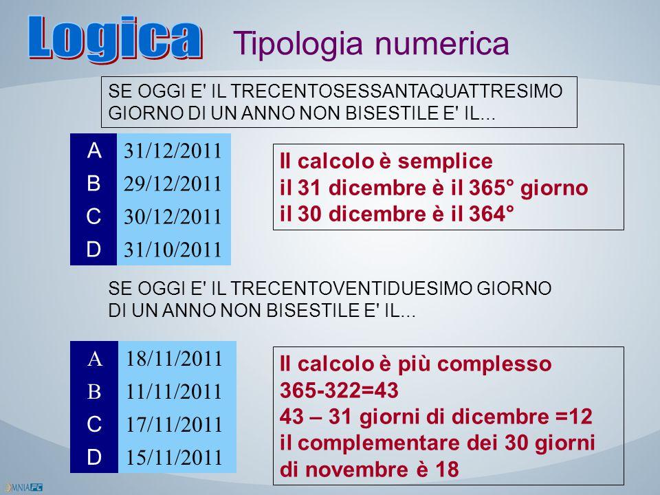 Tipologia numerica SE OGGI E' IL TRECENTOSESSANTAQUATTRESIMO GIORNO DI UN ANNO NON BISESTILE E' IL... A 31/12/2011 B 29/12/2011 C 30/12/2011 D 31/10/2