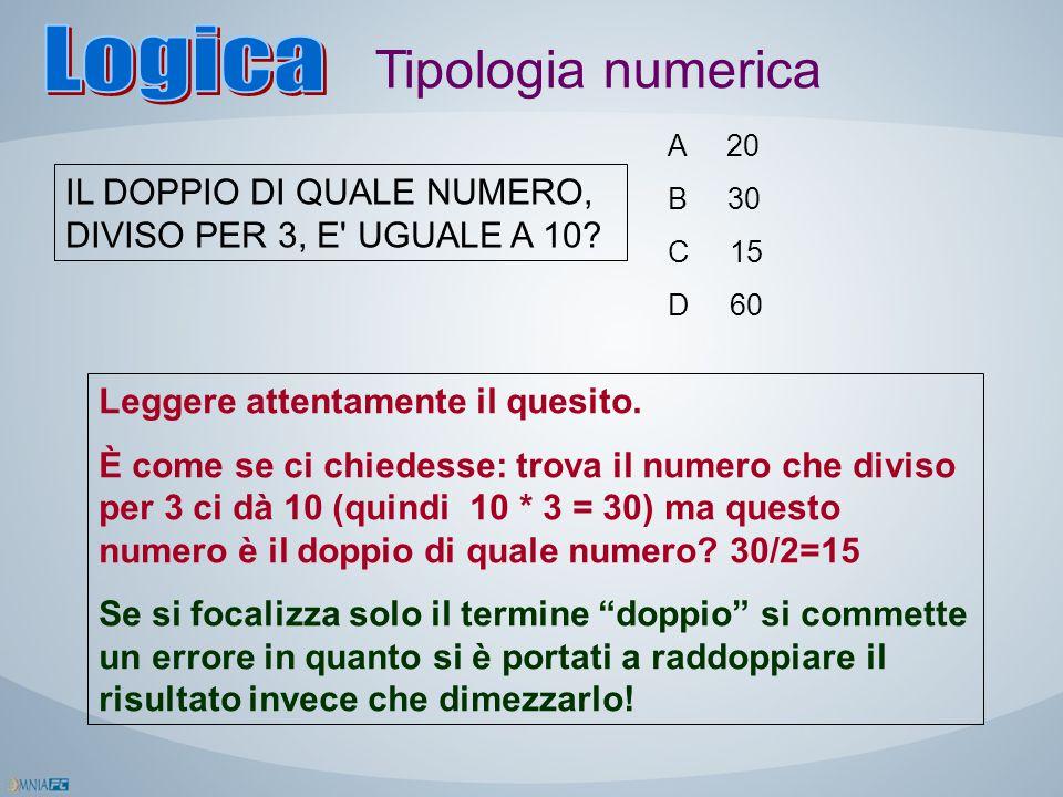 Tipologia numerica IL DOPPIO DI QUALE NUMERO, DIVISO PER 3, E' UGUALE A 10? Leggere attentamente il quesito. È come se ci chiedesse: trova il numero c