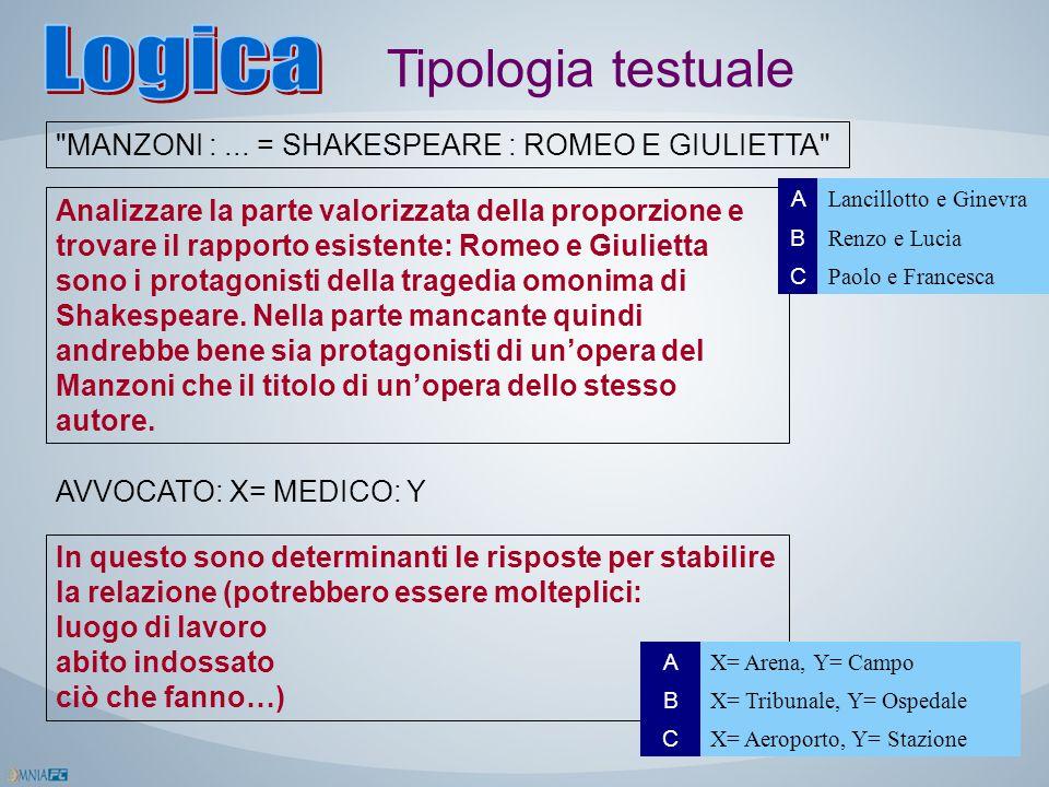 Tipologia testuale