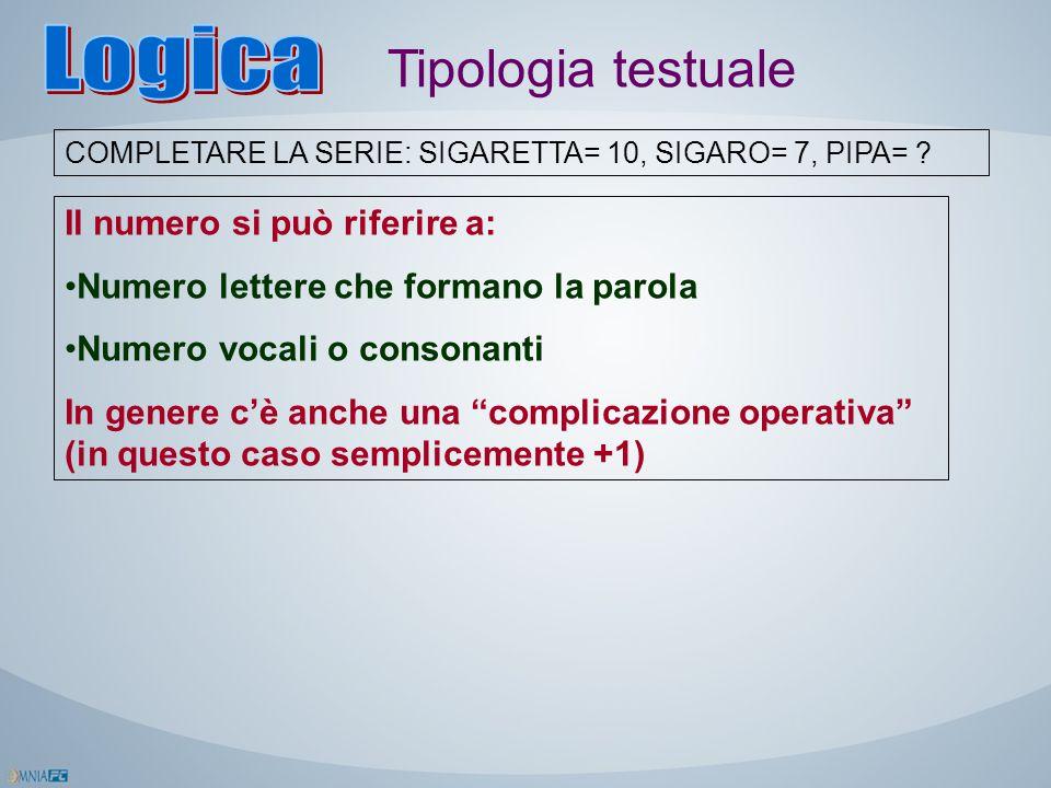 Tipologia testuale COMPLETARE LA SERIE: SIGARETTA= 10, SIGARO= 7, PIPA= ? Il numero si può riferire a: Numero lettere che formano la parola Numero voc