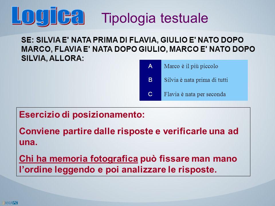 Tipologia testuale SE: SILVIA E' NATA PRIMA DI FLAVIA, GIULIO E' NATO DOPO MARCO, FLAVIA E' NATA DOPO GIULIO, MARCO E' NATO DOPO SILVIA, ALLORA: Eserc