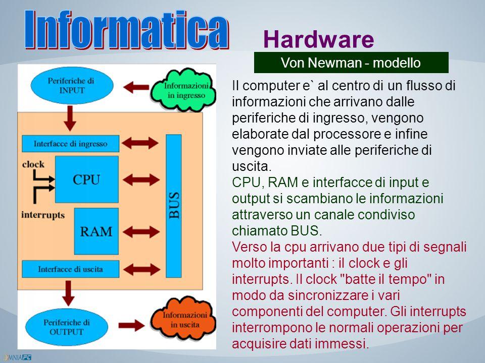 Hardware Il computer e` al centro di un flusso di informazioni che arrivano dalle periferiche di ingresso, vengono elaborate dal processore e infine v