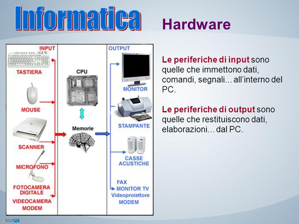 Hardware Le periferiche di input sono quelle che immettono dati, comandi, segnali... all'interno del PC. Le periferiche di output sono quelle che rest