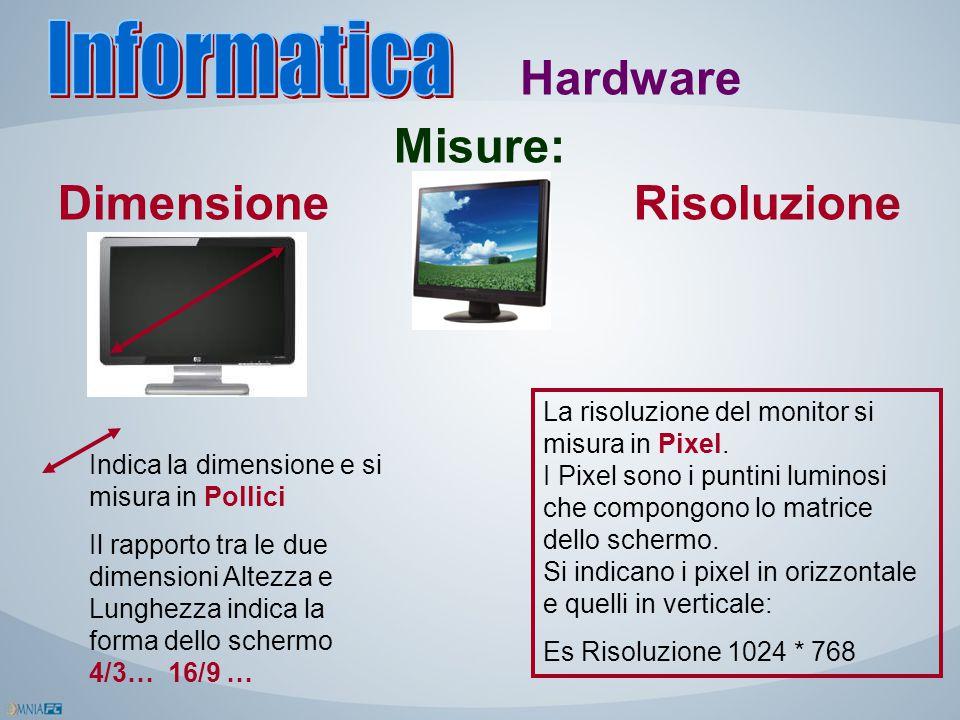 Hardware Misure: DimensioneRisoluzione Indica la dimensione e si misura in Pollici Il rapporto tra le due dimensioni Altezza e Lunghezza indica la for