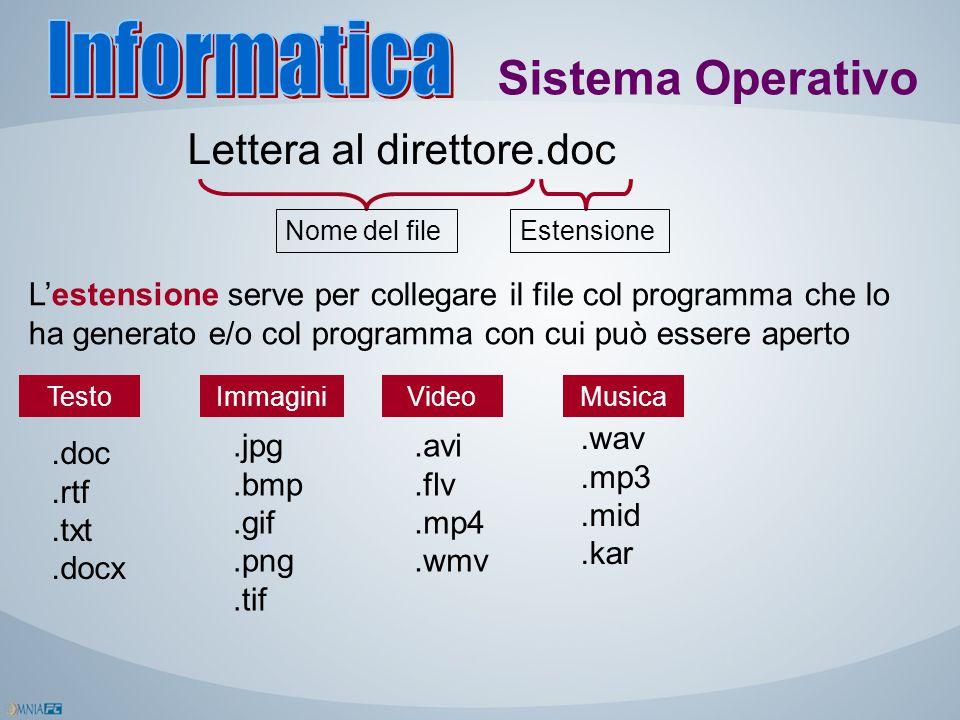 Sistema Operativo Lettera al direttore.doc Nome del fileEstensione L'estensione serve per collegare il file col programma che lo ha generato e/o col p