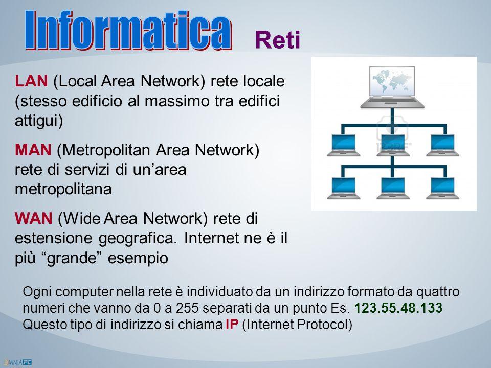 Reti LAN (Local Area Network) rete locale (stesso edificio al massimo tra edifici attigui) MAN (Metropolitan Area Network) rete di servizi di un'area