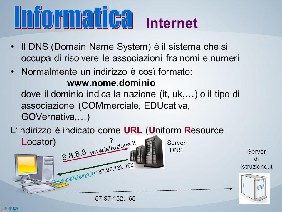Il DNS (Domain Name System) è il sistema che si occupa di risolvere le associazioni fra nomi e numeri Normalmente un indirizzo è così formato: www.nom