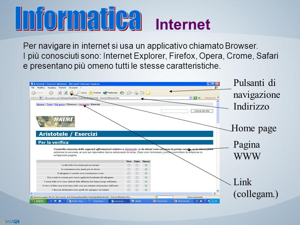 Internet Pagina WWW Pulsanti di navigazione Link (collegam.) Indirizzo Home page Per navigare in internet si usa un applicativo chiamato Browser. I pi