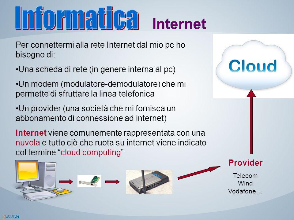 Internet Provider Telecom Wind Vodafone… Per connettermi alla rete Internet dal mio pc ho bisogno di: Una scheda di rete (in genere interna al pc) Un