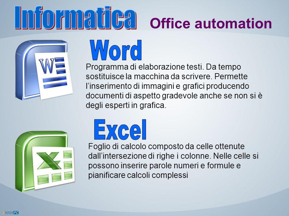Office automation Programma di elaborazione testi. Da tempo sostituisce la macchina da scrivere. Permette l'inserimento di immagini e grafici producen