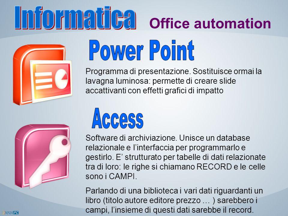 Office automation Programma di presentazione. Sostituisce ormai la lavagna luminosa: permette di creare slide accattivanti con effetti grafici di impa