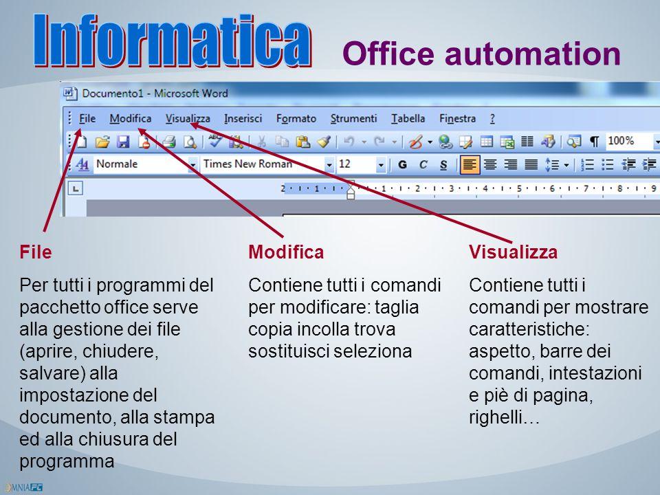 Office automation File Per tutti i programmi del pacchetto office serve alla gestione dei file (aprire, chiudere, salvare) alla impostazione del docum