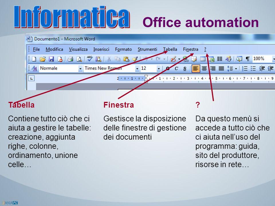 Office automation Tabella Contiene tutto ciò che ci aiuta a gestire le tabelle: creazione, aggiunta righe, colonne, ordinamento, unione celle… Finestr