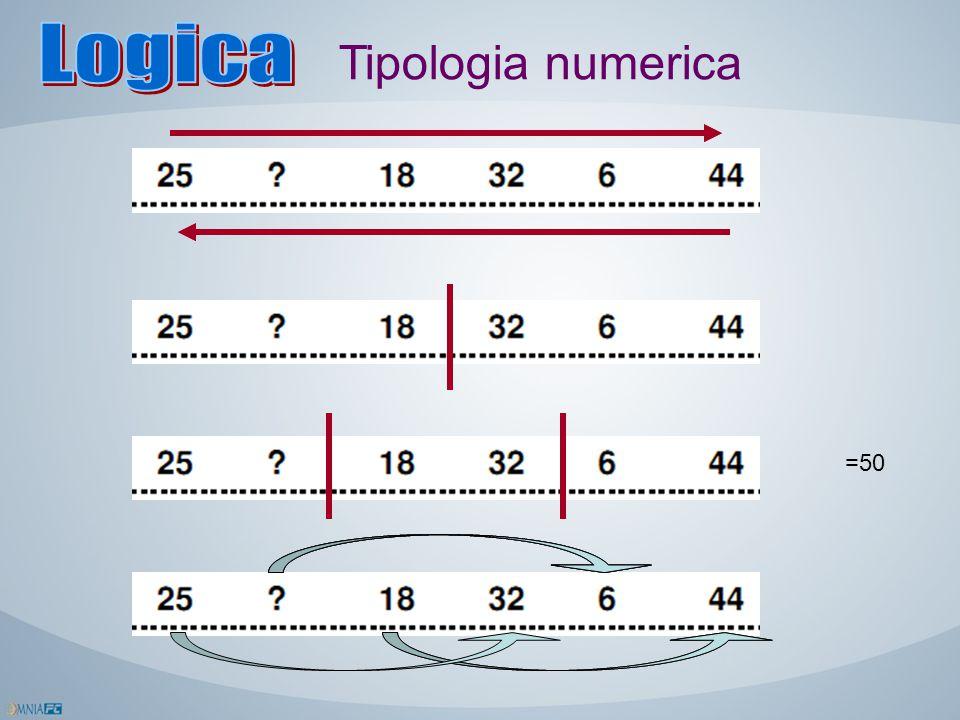 Tipologia numerica =50
