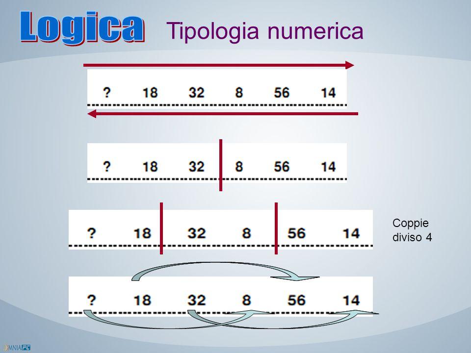 Tipologia numerica Coppie diviso 4