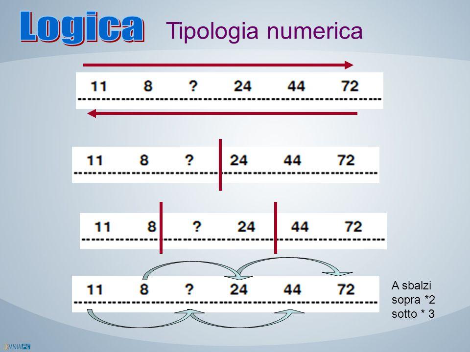 Tipologia numerica A sbalzi sopra *2 sotto * 3