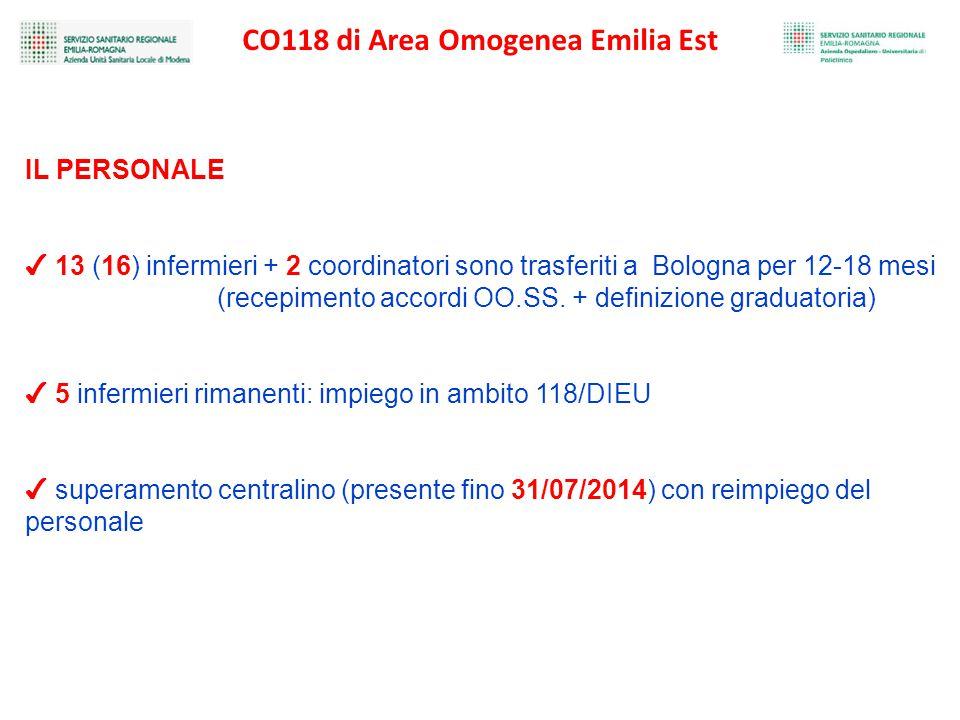 IL PERSONALE ✔ 13 (16) infermieri + 2 coordinatori sono trasferiti a Bologna per 12-18 mesi (recepimento accordi OO.SS.