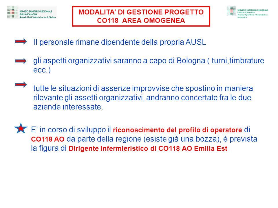 Il personale rimane dipendente della propria AUSL gli aspetti organizzativi saranno a capo di Bologna ( turni,timbrature ecc.) tutte le situazioni di assenze improvvise che spostino in maniera rilevante gli assetti organizzativi, andranno concertate fra le due aziende interessate.