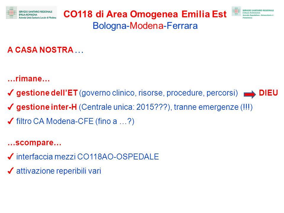 A CASA NOSTRA … …rimane… ✔ gestione dell'ET (governo clinico, risorse, procedure, percorsi) DIEU ✔ gestione inter-H (Centrale unica: 2015???), tranne emergenze (!!!) ✔ filtro CA Modena-CFE (fino a …?) …scompare… ✔ interfaccia mezzi CO118AO-OSPEDALE ✔ attivazione reperibili vari CO118 di Area Omogenea Emilia Est Bologna-Modena-Ferrara