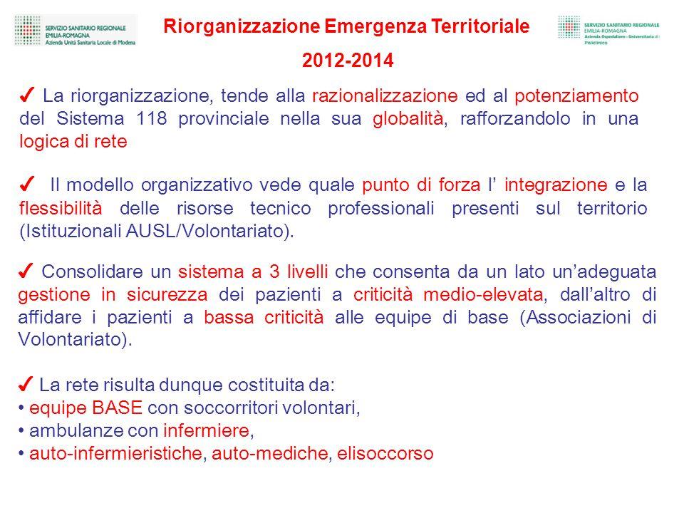 ✔ Il modello organizzativo vede quale punto di forza l' integrazione e la flessibilità delle risorse tecnico professionali presenti sul territorio (Istituzionali AUSL/Volontariato).
