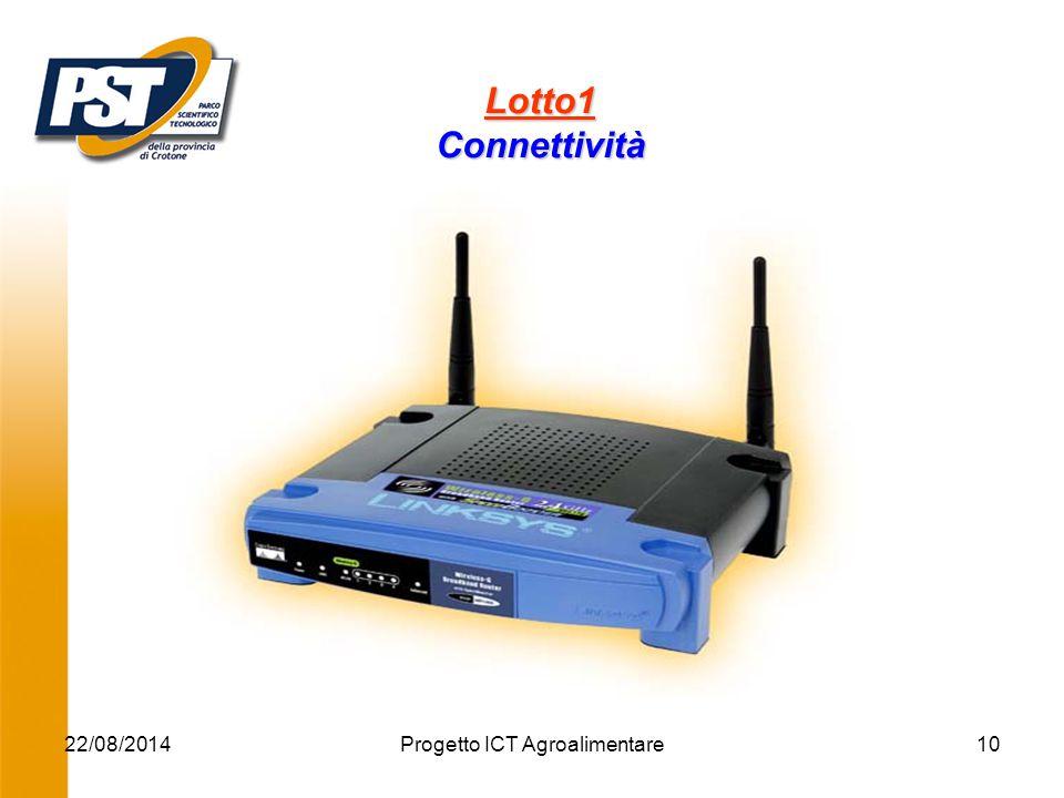 22/08/2014Progetto ICT Agroalimentare10 Lotto1 Connettività