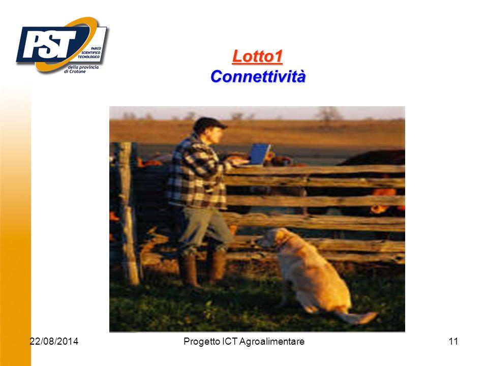 22/08/2014Progetto ICT Agroalimentare11 Lotto1 Connettività