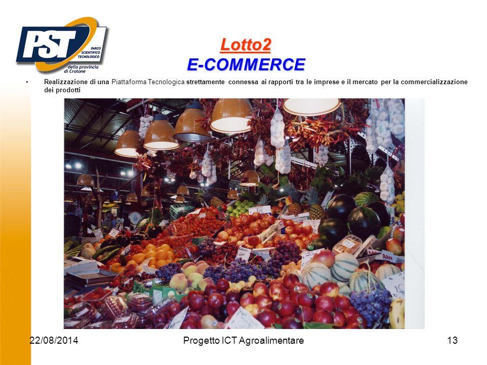 22/08/2014Progetto ICT Agroalimentare13 Lotto2 E-COMMERCE Realizzazione di una Piattaforma Tecnologica strettamente connessa ai rapporti tra le imprese e il mercato per la commercializzazione dei prodotti