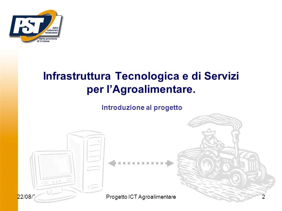 22/08/2014Progetto ICT Agroalimentare2 Infrastruttura Tecnologica e di Servizi per l'Agroalimentare.