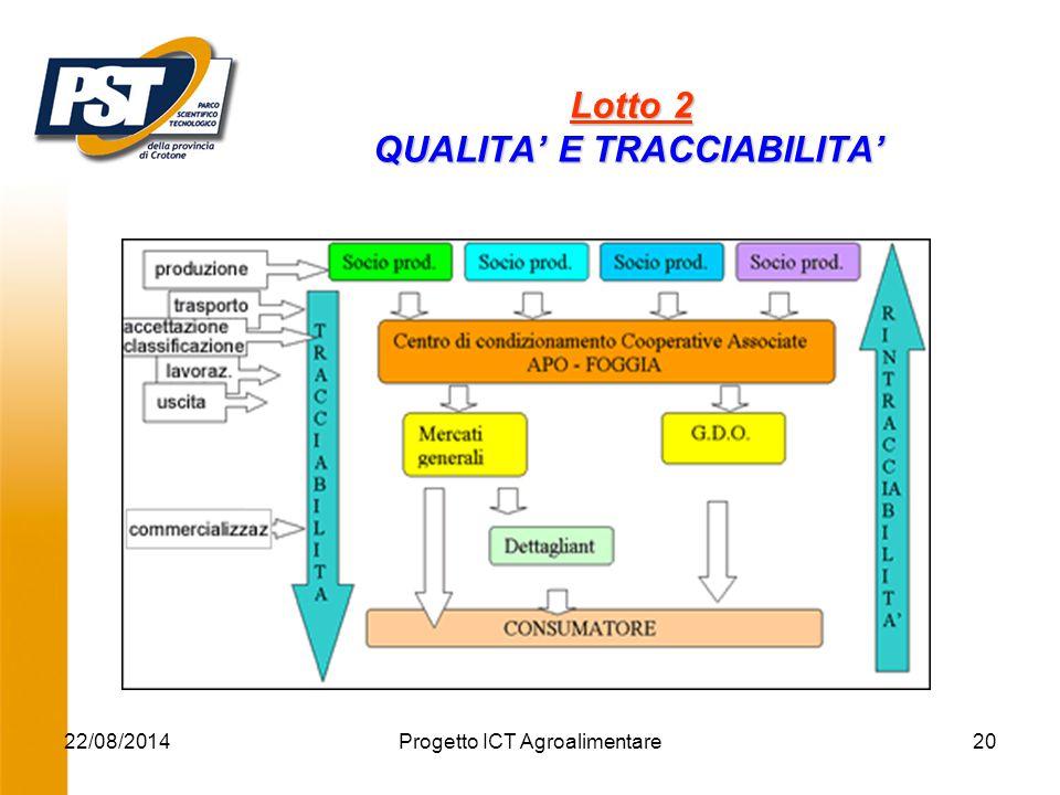 22/08/2014Progetto ICT Agroalimentare20 Lotto 2 QUALITA' E TRACCIABILITA' Lotto 2 QUALITA' E TRACCIABILITA' '