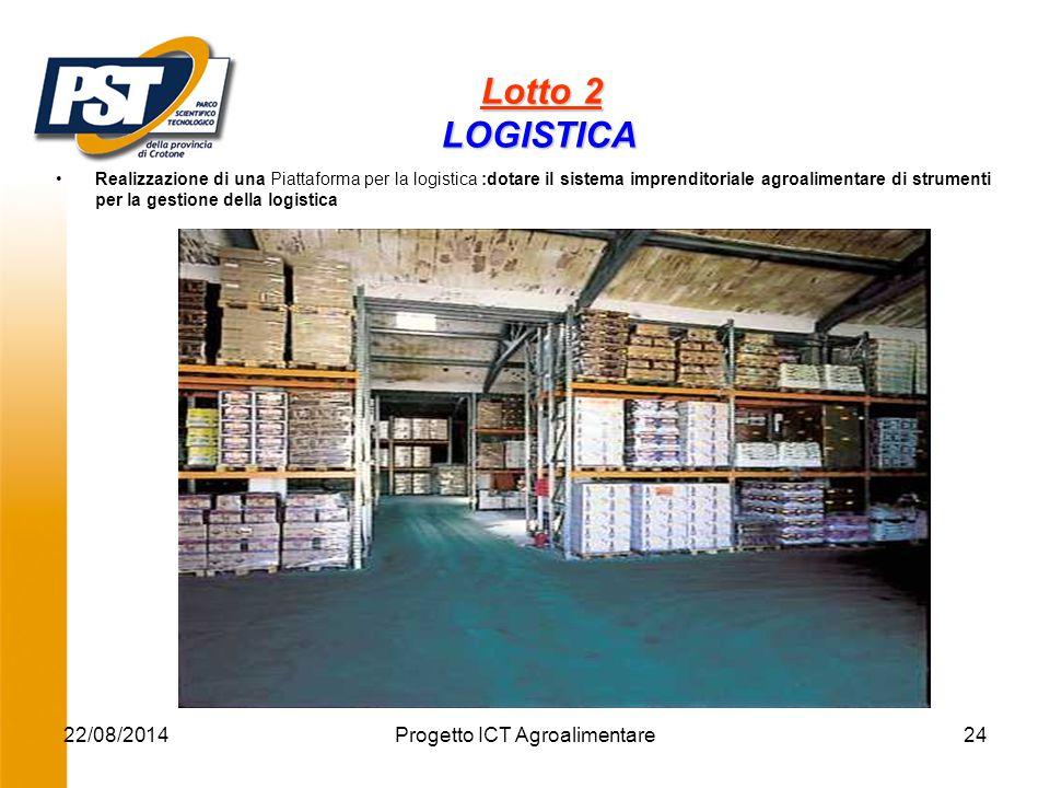 22/08/2014Progetto ICT Agroalimentare24 Lotto 2 LOGISTICA Lotto 2 LOGISTICA ' Realizzazione di una Piattaforma per la logistica :dotare il sistema imprenditoriale agroalimentare di strumenti per la gestione della logistica