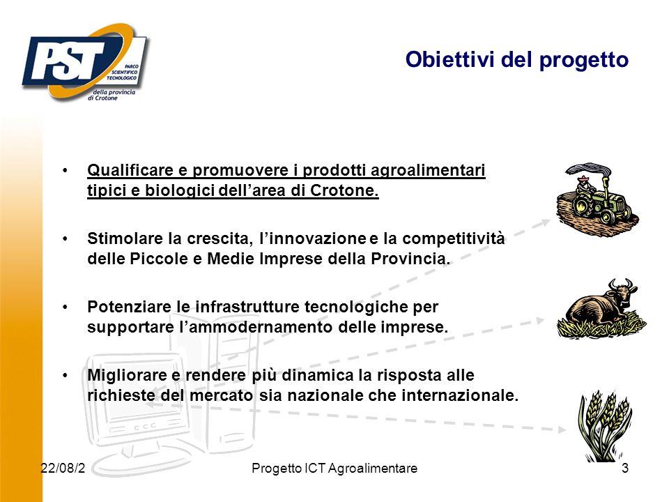 22/08/2014Progetto ICT Agroalimentare3 Obiettivi del progetto Qualificare e promuovere i prodotti agroalimentari tipici e biologici dell'area di Crotone.