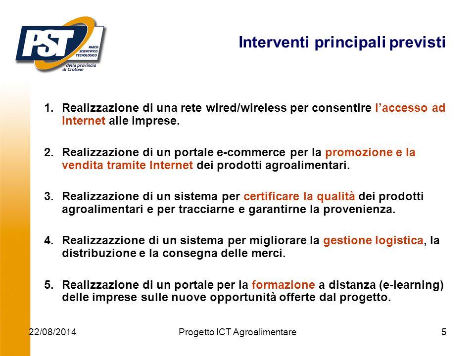 22/08/2014Progetto ICT Agroalimentare5 Interventi principali previsti 1.Realizzazione di una rete wired/wireless per consentire l'accesso ad Internet alle imprese.