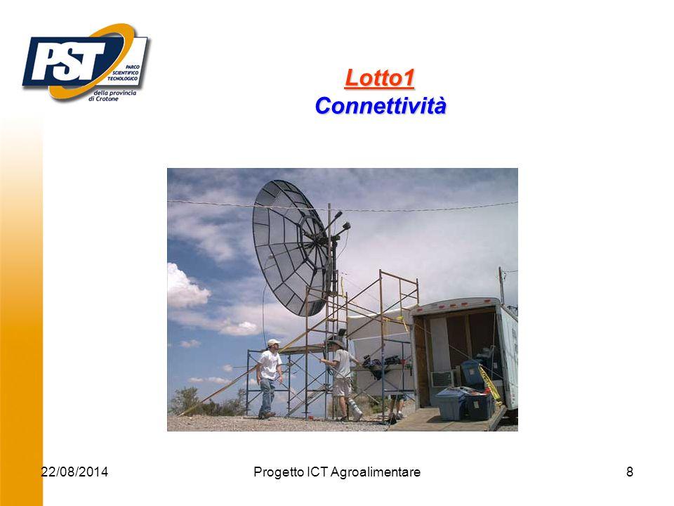 22/08/2014Progetto ICT Agroalimentare8 Lotto1 Connettività