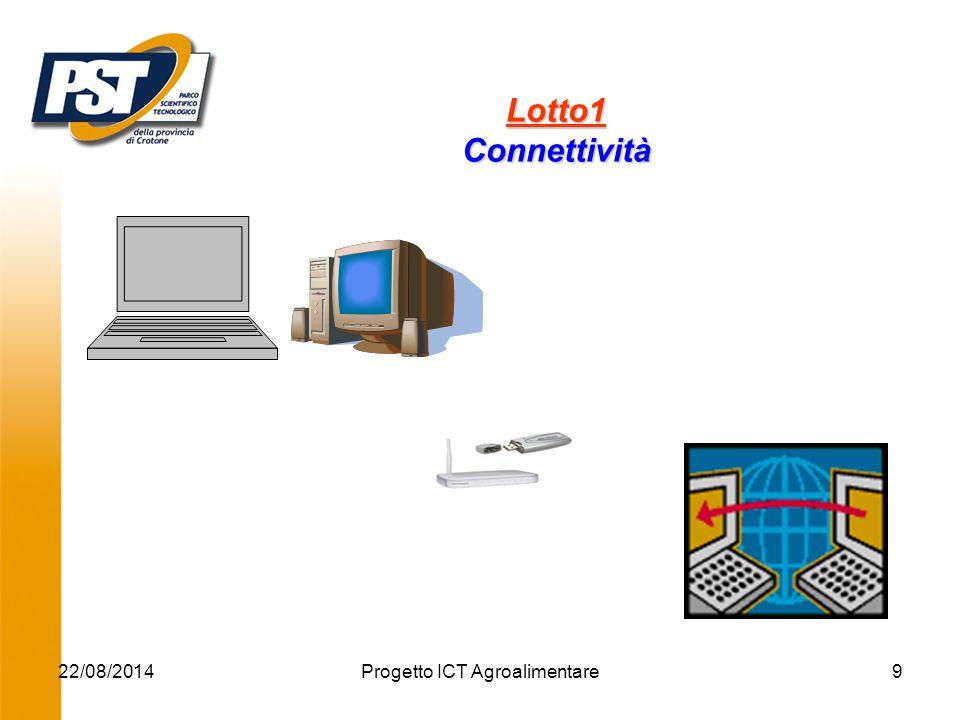 22/08/2014Progetto ICT Agroalimentare9 Lotto1 Connettività