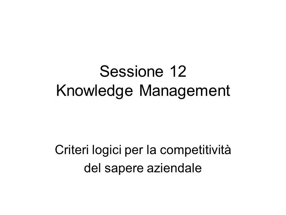 Sessione 12 Knowledge Management Criteri logici per la competitività del sapere aziendale