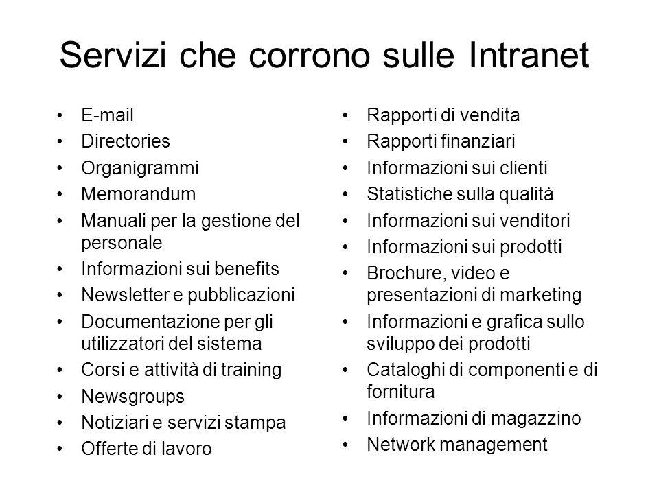 Servizi che corrono sulle Intranet E-mail Directories Organigrammi Memorandum Manuali per la gestione del personale Informazioni sui benefits Newslett