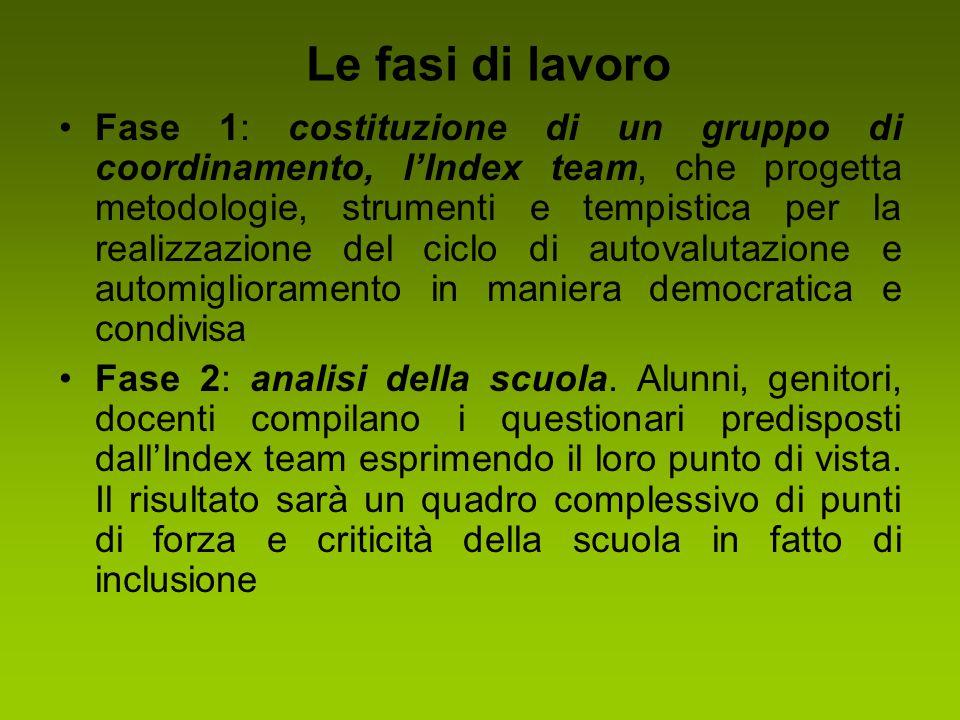 Le fasi di lavoro Fase 1: costituzione di un gruppo di coordinamento, l'Index team, che progetta metodologie, strumenti e tempistica per la realizzazi