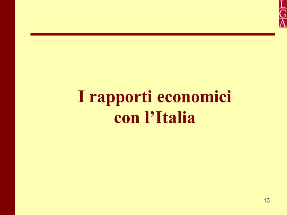 13 I rapporti economici con l'Italia