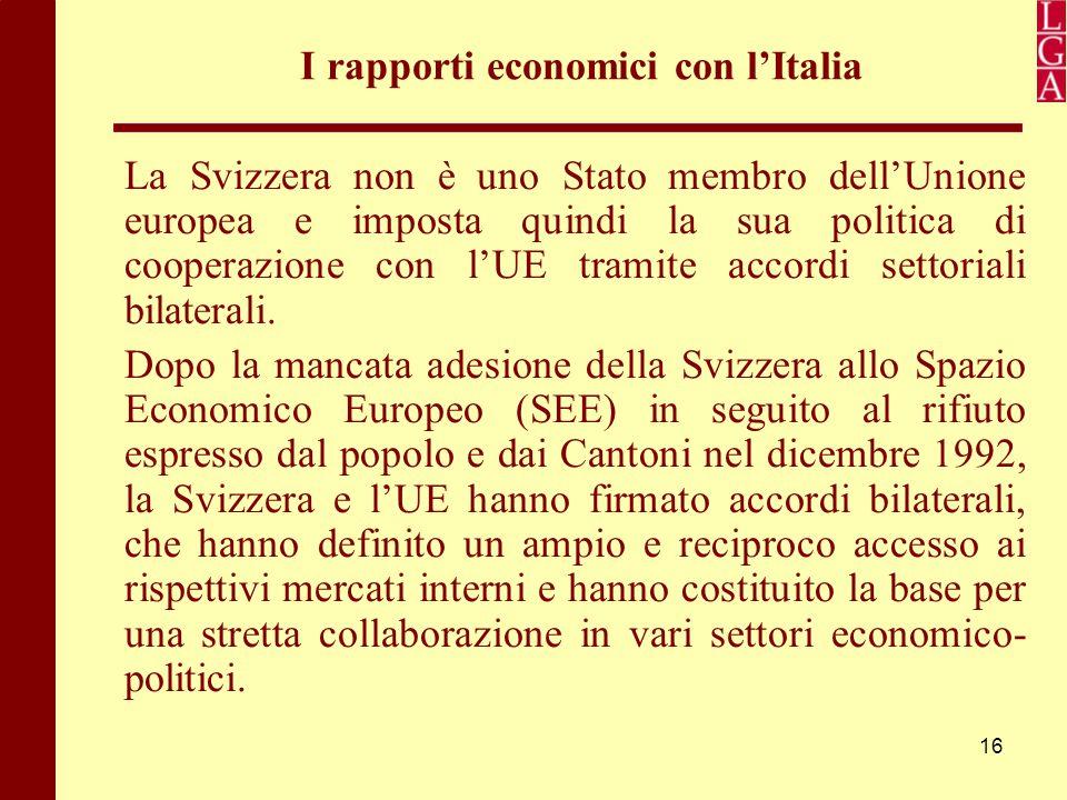16 I rapporti economici con l'Italia La Svizzera non è uno Stato membro dell'Unione europea e imposta quindi la sua politica di cooperazione con l'UE