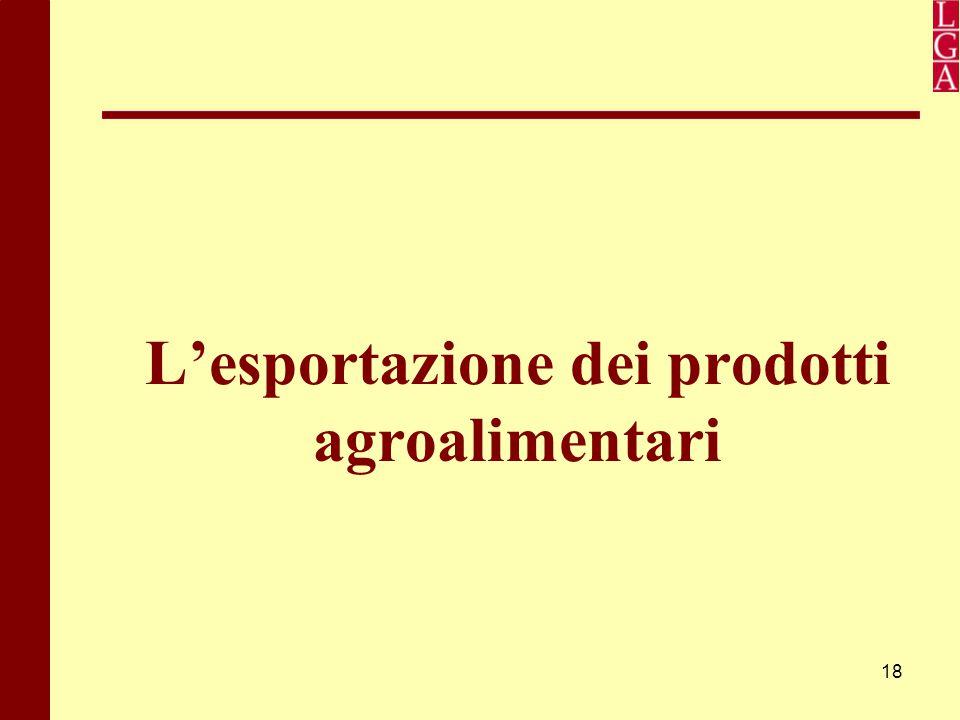 18 L'esportazione dei prodotti agroalimentari